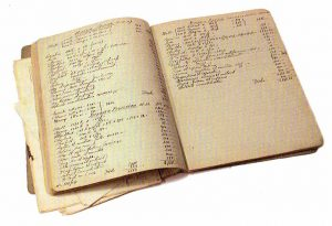 The mysterious little black book, containing the brewery's old recipes. But how far do they go back?